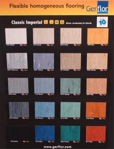 Sheet vinyl floors sports flooring for Heavy duty vinyl flooring